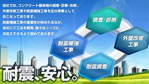 山陽建設サービス株式会社